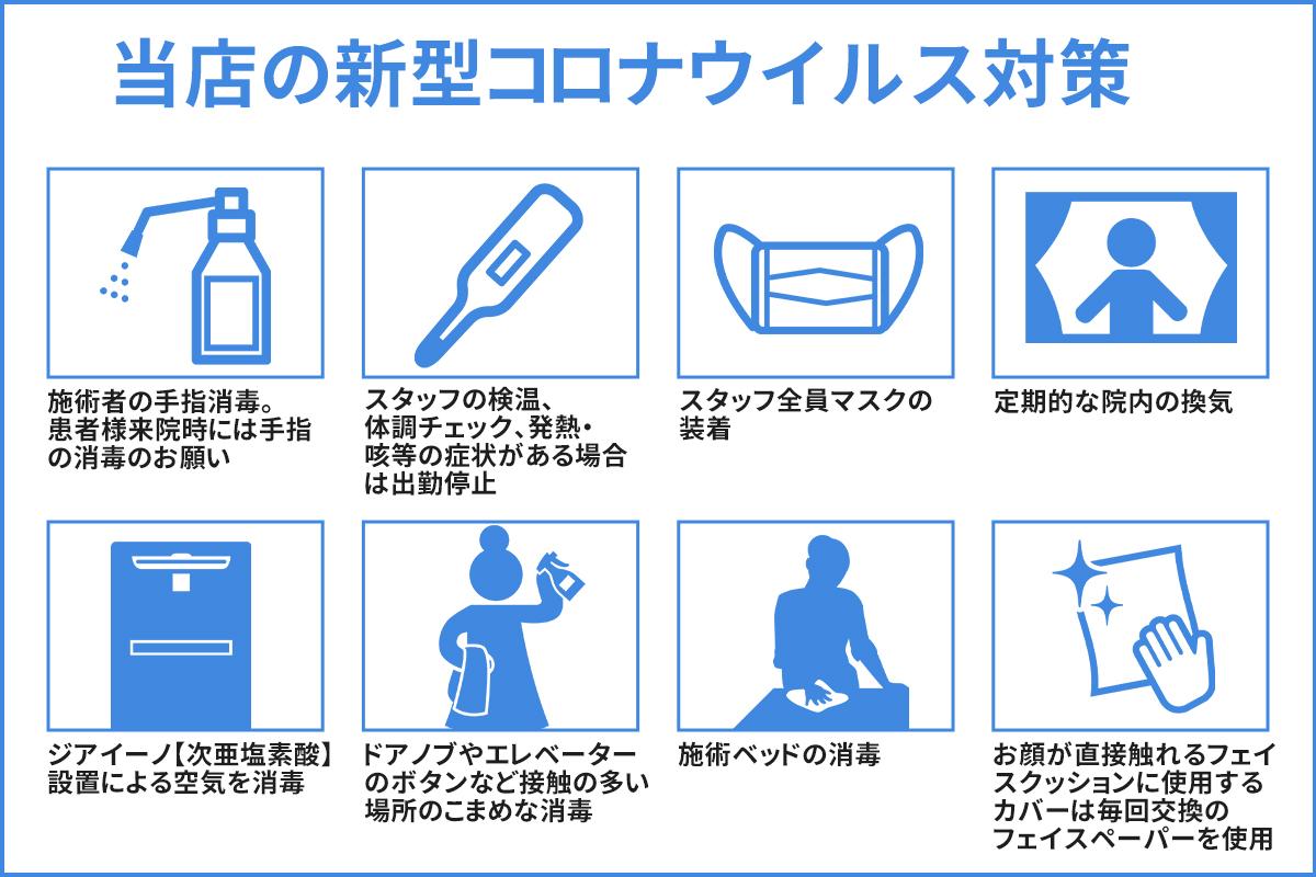 感染予防対策についての画像